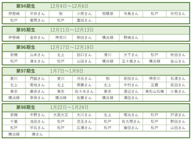 news_info_2020.02.11_memberlist